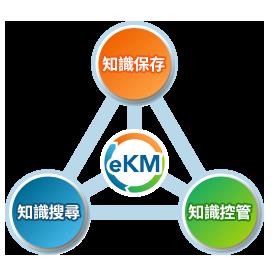 ekm-kmimg-05